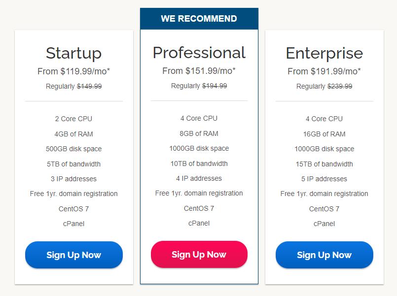 iPage-dedicated-hosting-plan