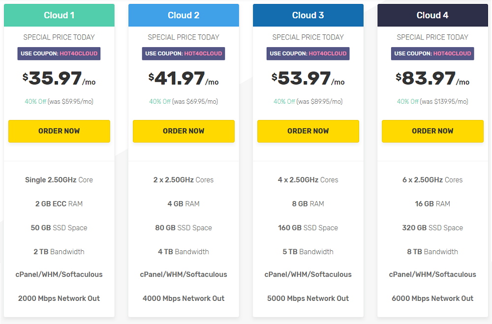 FastComet Cloud VPS Hosting