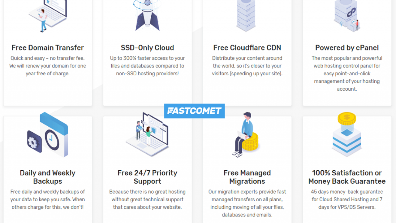 FastComet Hosting Review (2020): Blazingly Fast - MyDreamHosting
