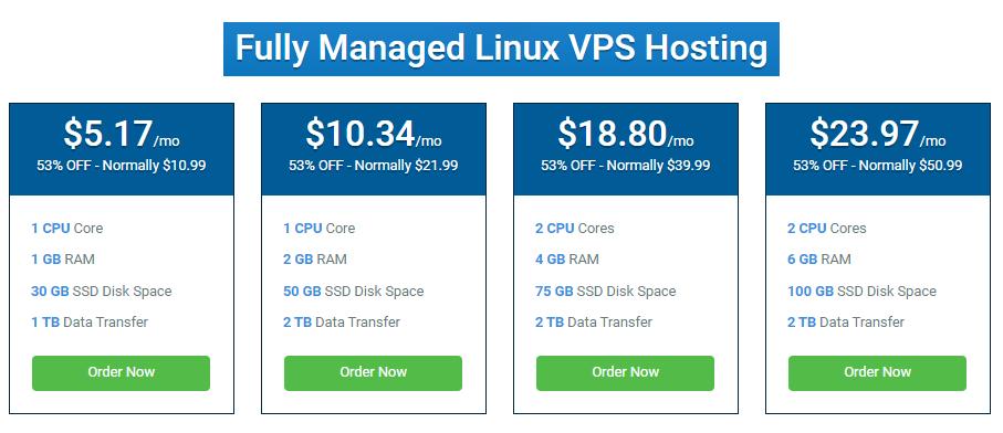 Hostwinds-Linux-VPS-Hosting-Pricing