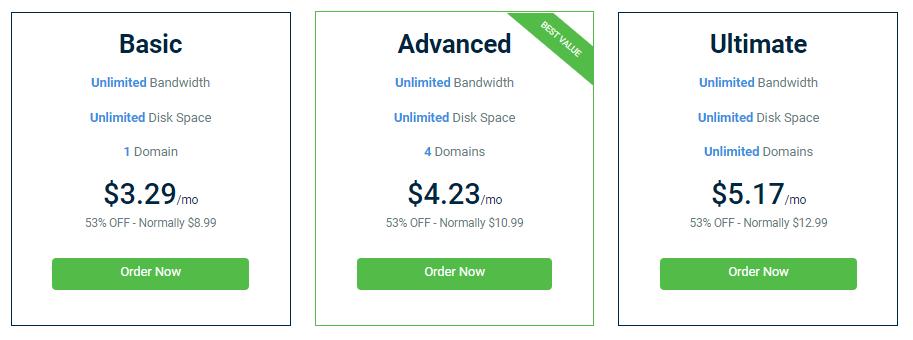 Hostwinds-Reseller-Hosting-Pricing