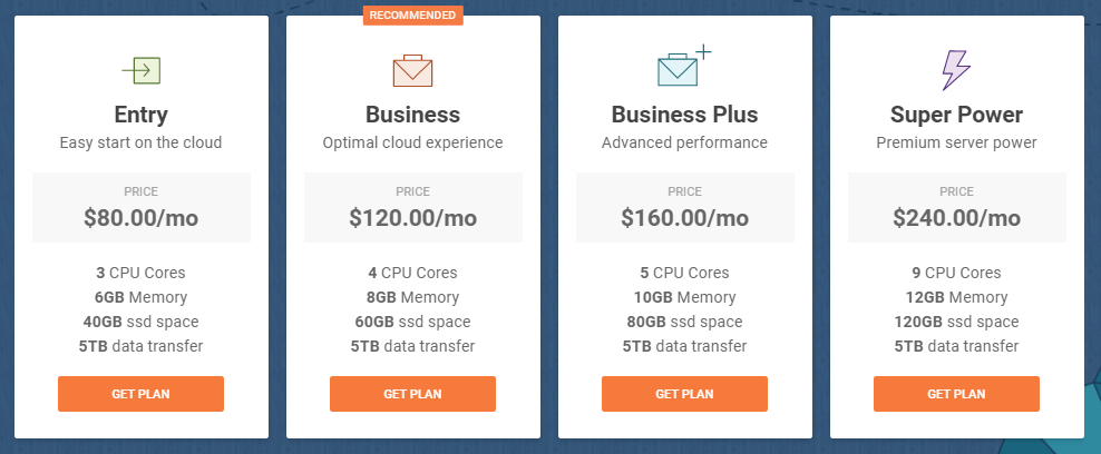siteground-cloud-hosting-plan