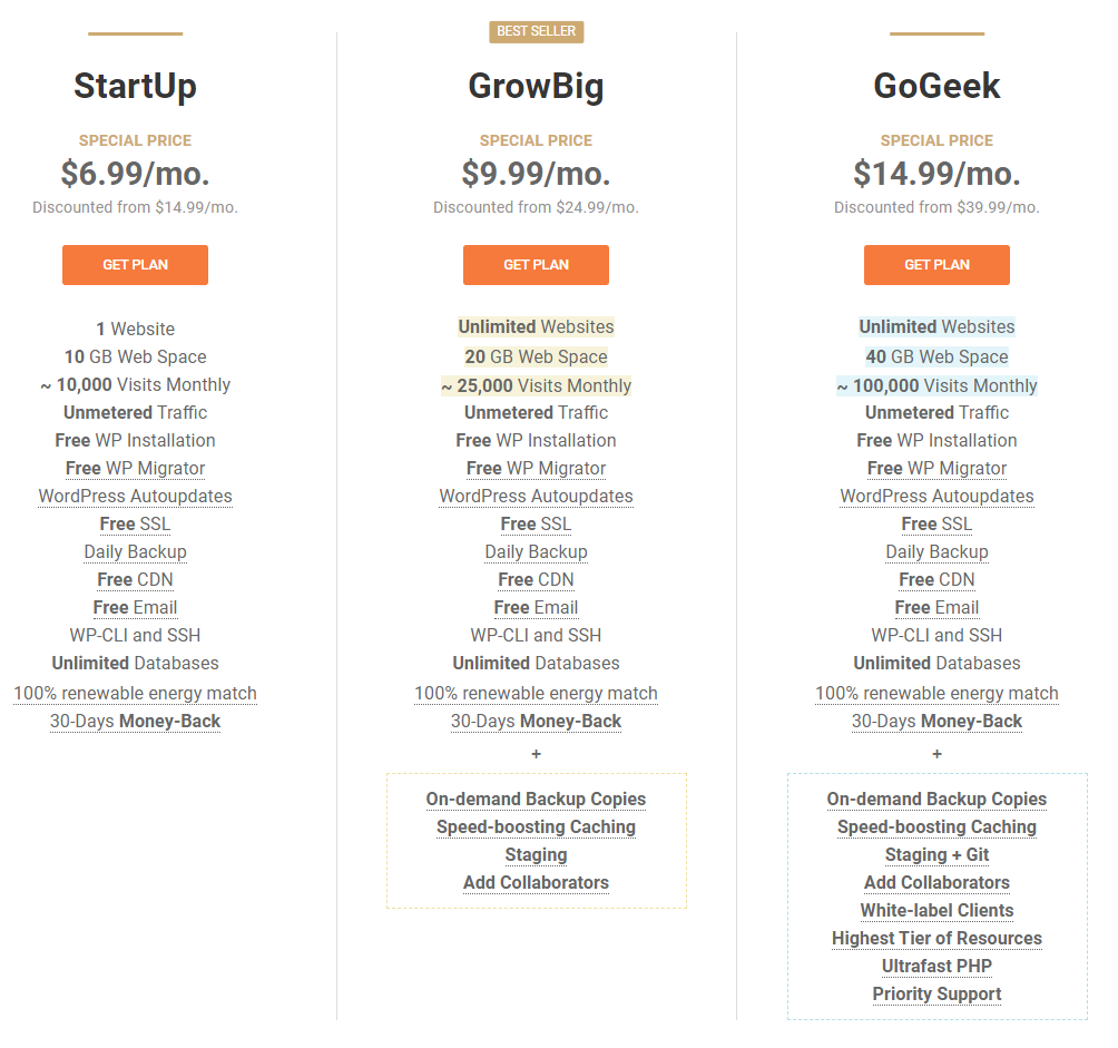 siteground-managed-wordpress-hosting-plan